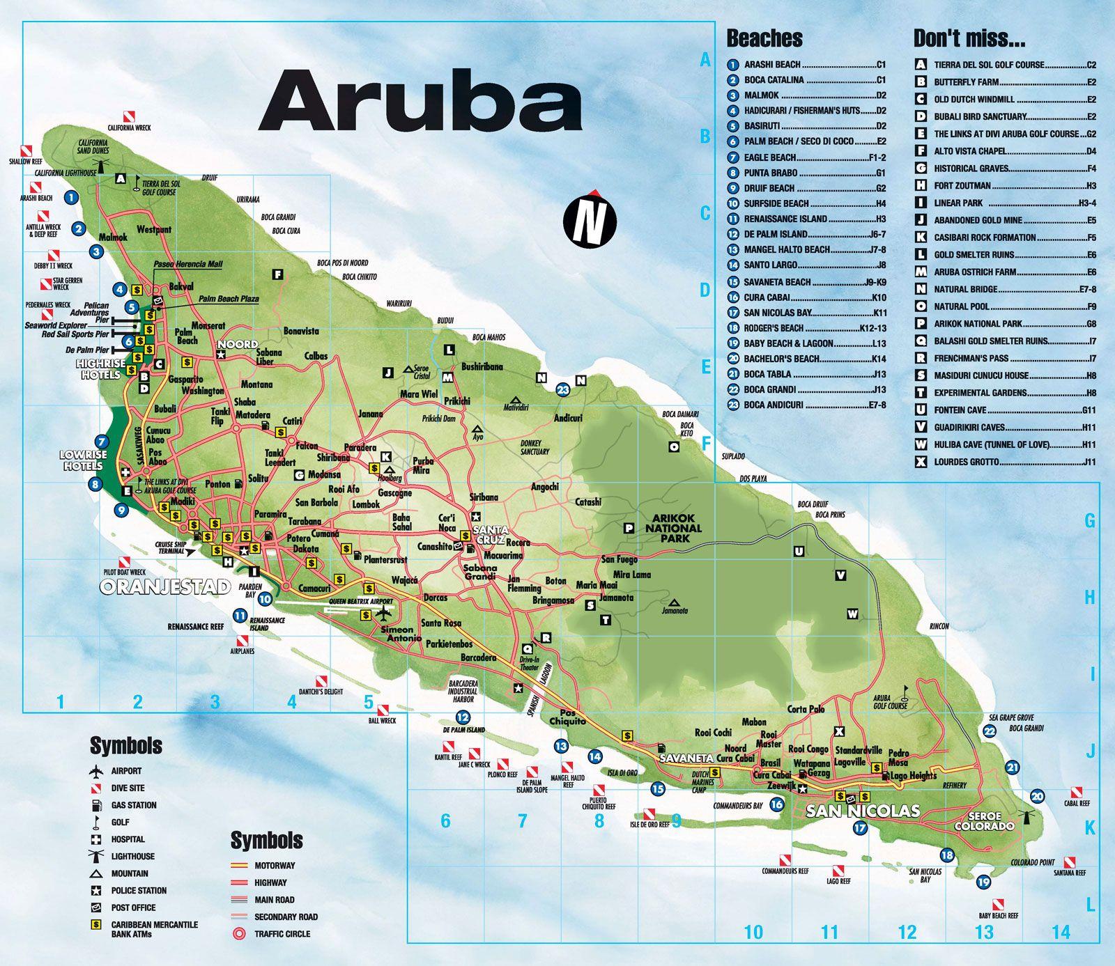Solomon Islands Beach: Fat-friendly Beach Destinations -- Aruba, Jamaica, Kauai
