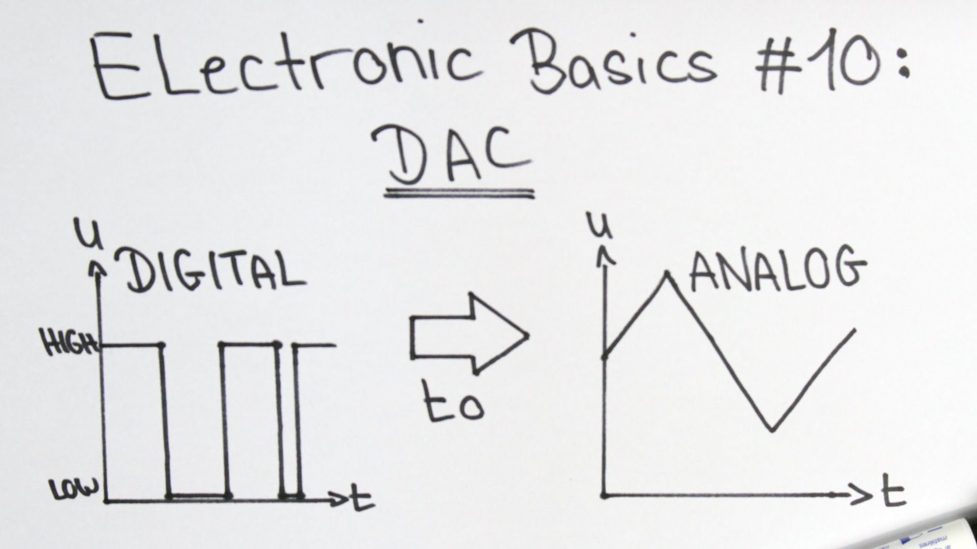 Home Electricity Basic