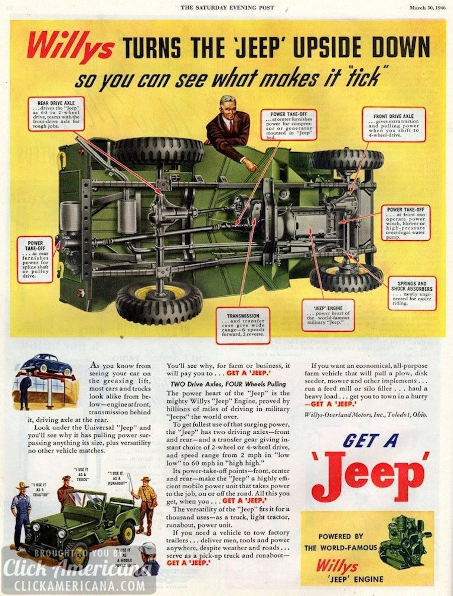 Willys turns the Jeep upside down so you can see what makes it tick ...