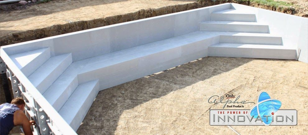 Exceptional Image Result For Inground Swimming Pool Steps