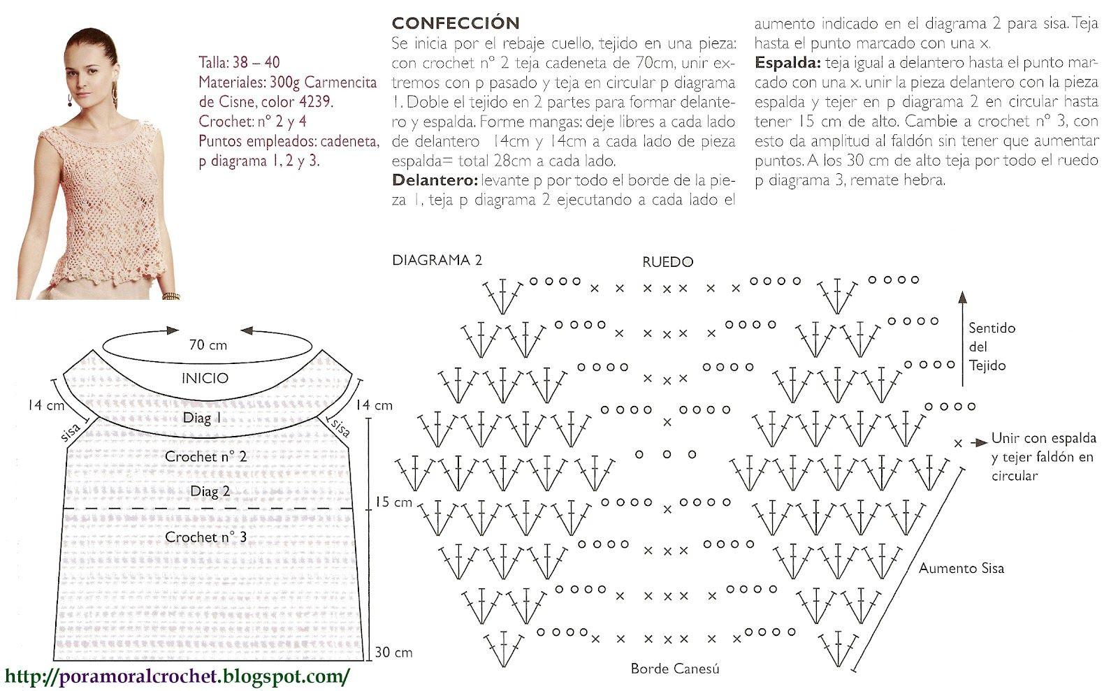 Pin de Sjmahant en Crochet Tops | Pinterest | Blusas