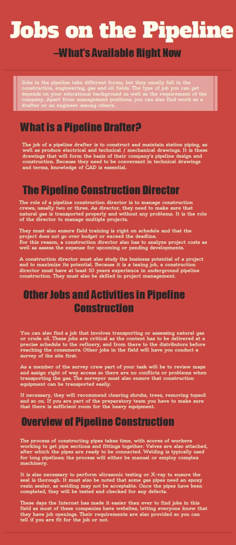 The Duties And Responsibilities Of A Pipeline Controller The Job
