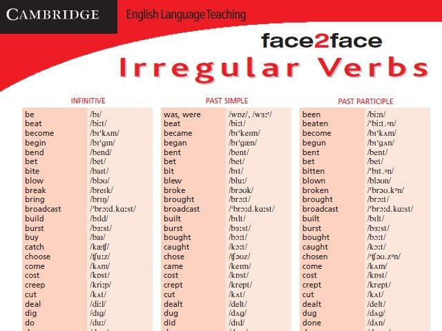 Irregular Verb Chart With Audio
