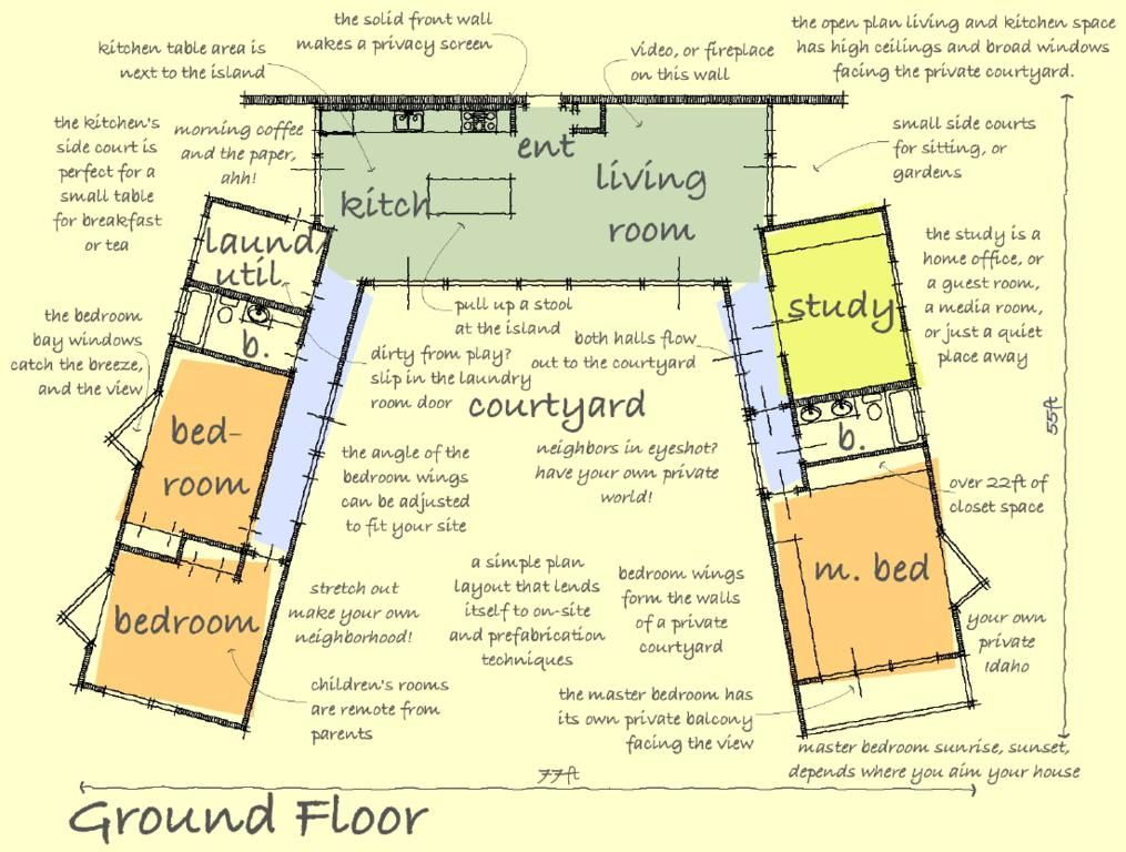 Modern house plan collection, renovation, custom and ready-to-build ...