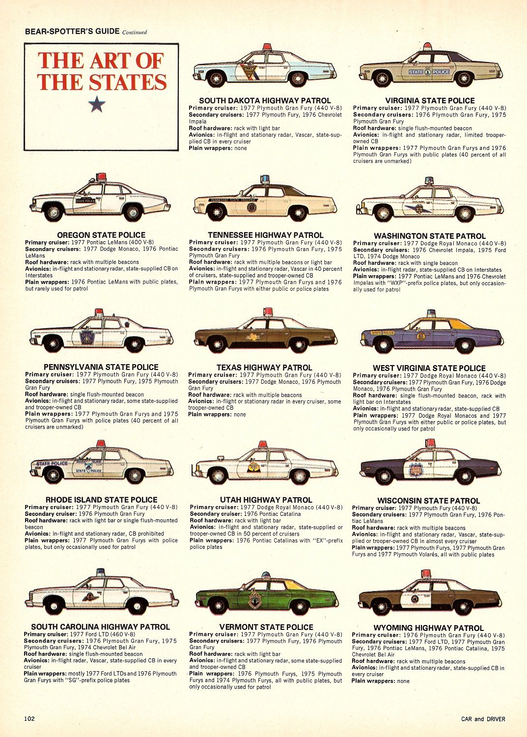 Old Print 1977 Ford Police Cars