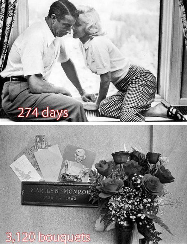 When Joe Loved Marilyn Marilyn Marilyn Monroe Joe Dimaggio