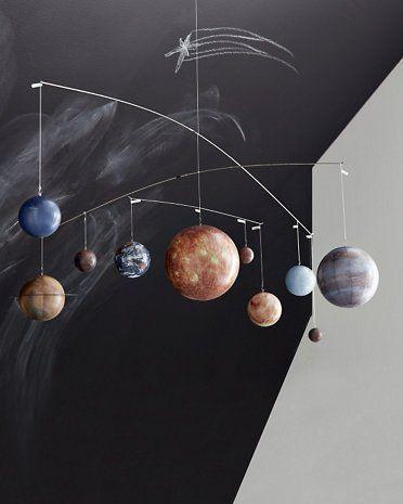 Authentic Models - Mobile - Sonnensystem, Planetensystem, Planeten - wunderschön und detailgetreu