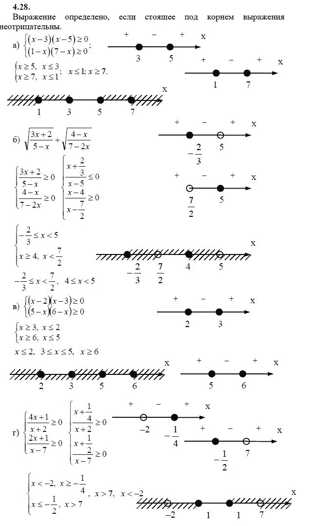 Контрольные работы а.п.шестаков 1994 8 класс