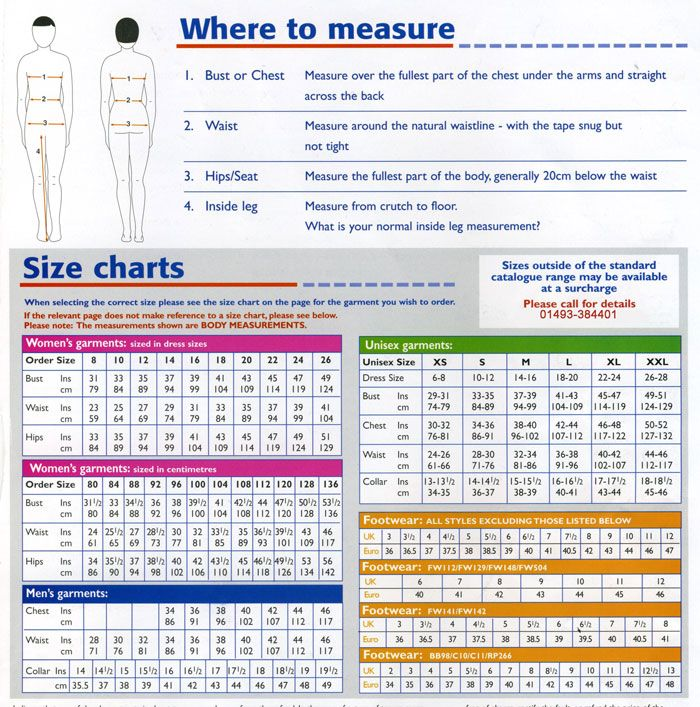 Childrens Measurments  Body Measurements And Size Charts Infant