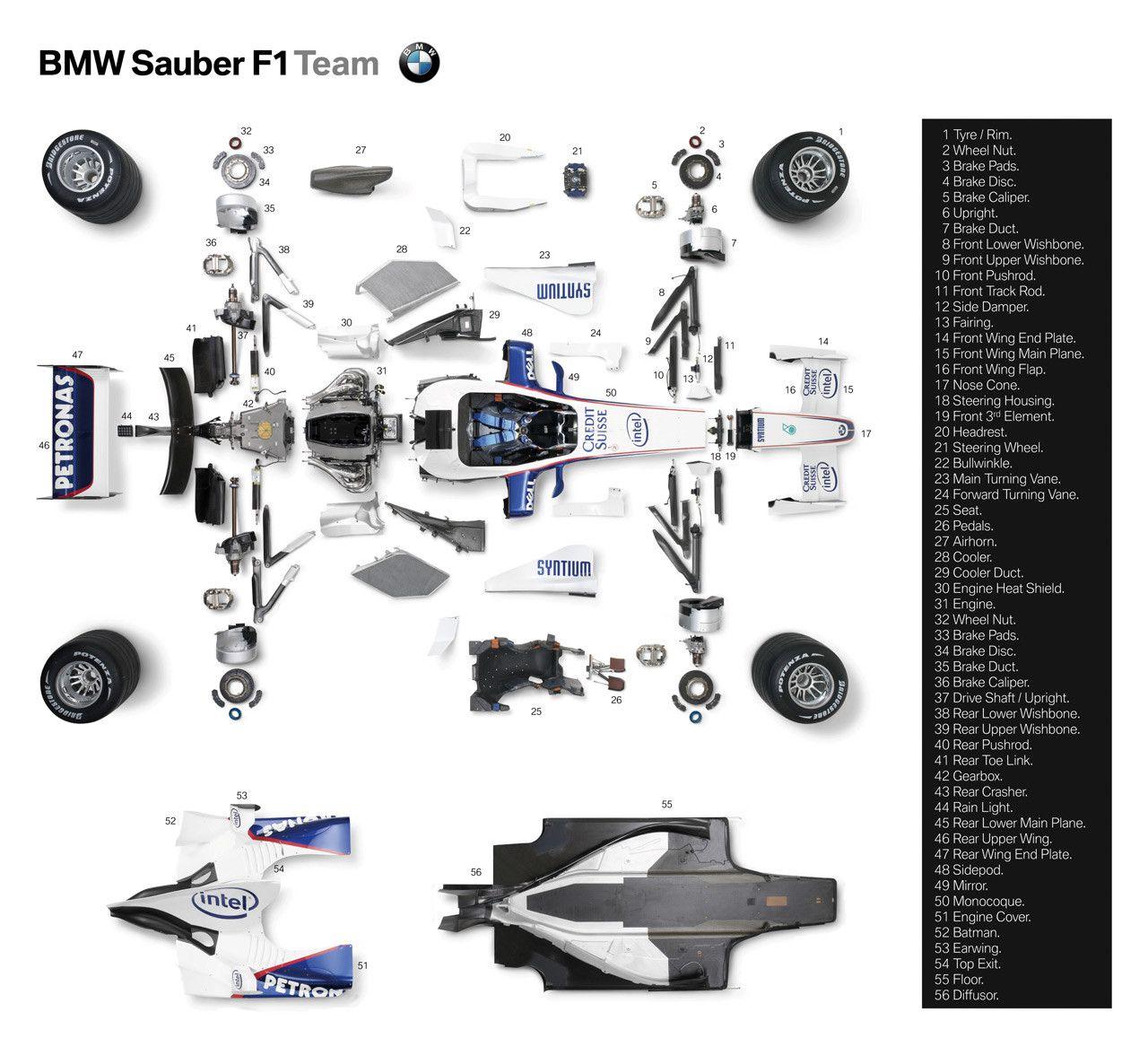 F1 Car Parts Guide | Formula 1 | Pinterest | F1