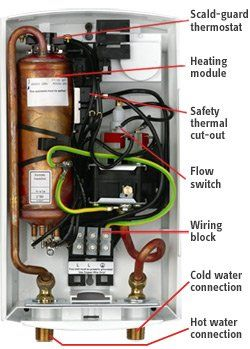 stiebel eltron dhc 3-1 electric tankless water heater, 120 volts, Wiring diagram