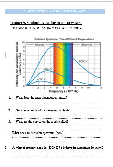 الفيزياء أوراق عمل A Particle Model Of Waves بالإنجليزي للصف الثاني عشر Pie Chart Chart Radiation