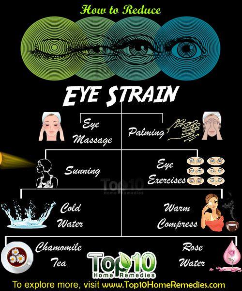 eadb10ed4b9bfd1efdff8859a3ece6a1 - How To Get Rid Of Eye Strain Home Remedies