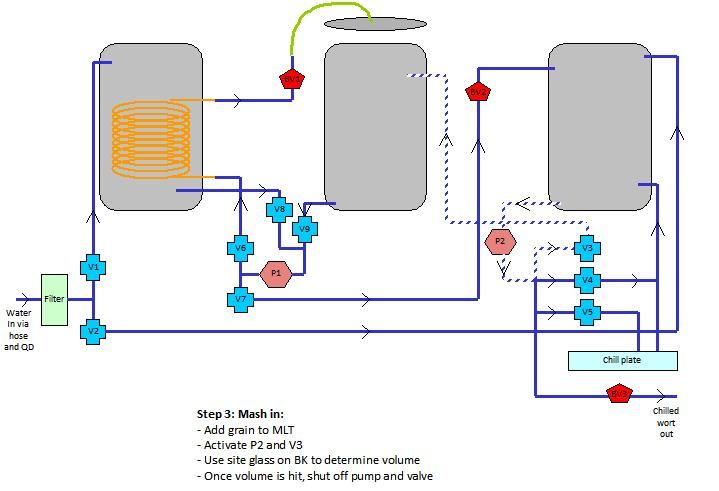 Automated Herms System Page 6 Home Brew Forums Home Brewing Equipment Home Brewing Home Brewing Beer