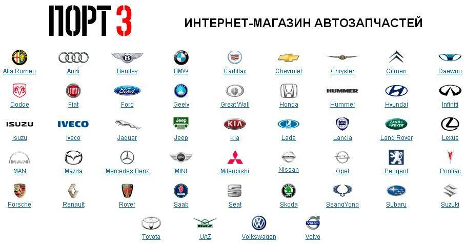 авто пробегом авто логотипы с названиями и фото красивый, абсолютно