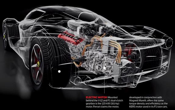 Ferrari Laferrari Specs Top Gear Sd Price And Review Car