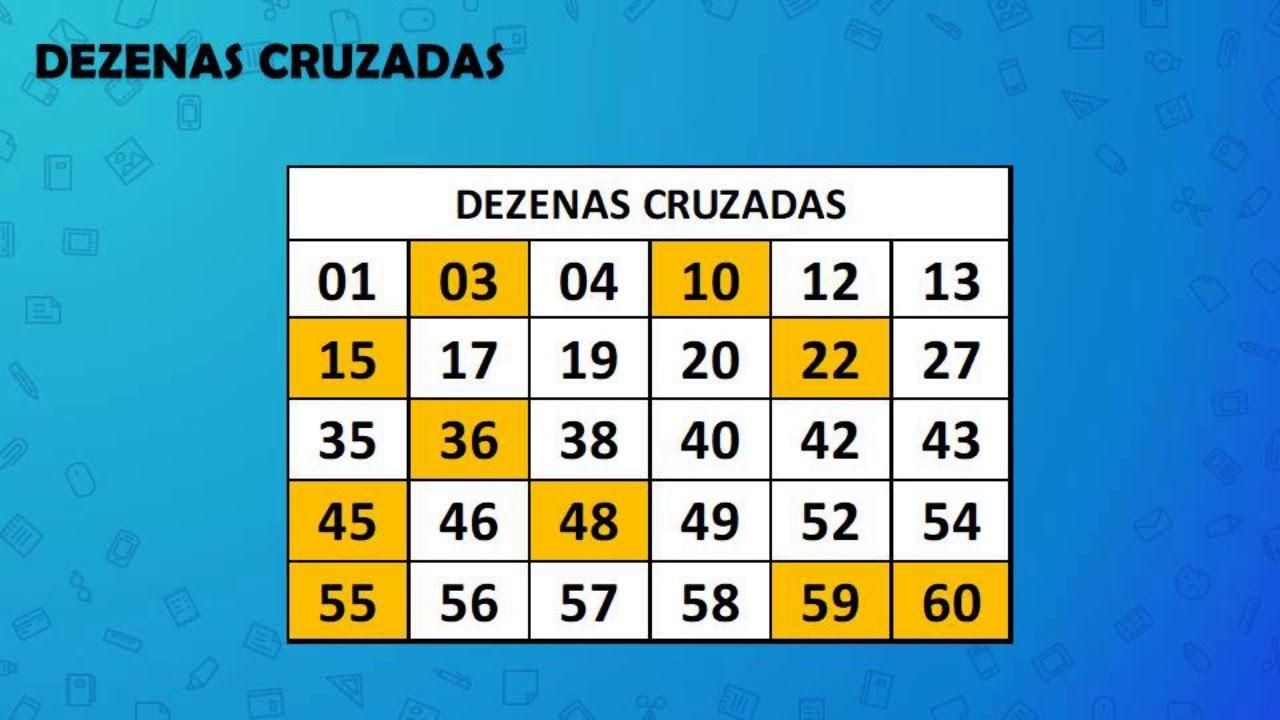 Tabela Magica Mega Sena Como Ganhar 2121 02 Fevereiro Palpite Do
