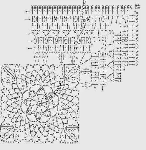 Cubrecama Realizado Con Grannys Cuadrados Grandes Tejidos Al Crochet Patrones De Corazon De Ganchillo Patrones De Cuadrados De Ganchillo Cuadrados De Ganchillo