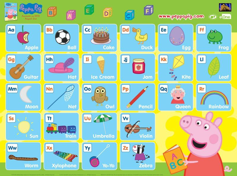 Click Here To Download The Chart To Print Or Save To Your Computer Or Tablet Peppa Pig Is Here To Help Your Kid Peppa Pig Printables Alphabet Charts Peppa Pig