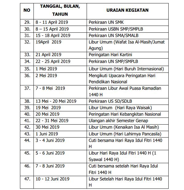 Kalender Pendidikan Tahun Pelajaran 2018 2019 Provinsi Jawa Tengah Pendidikan Kewarganegaraan Pendidikan Smp Kalender