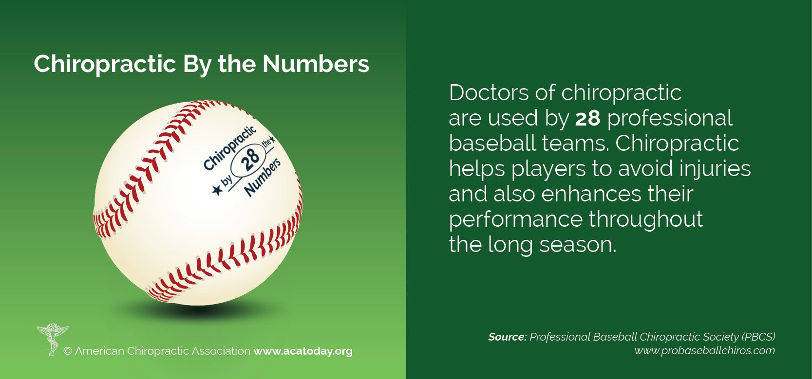 Chiropractic by the numbers Doctors of chiropractic are