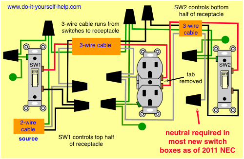 updated diagram for two switches to control one receptacle. Black Bedroom Furniture Sets. Home Design Ideas