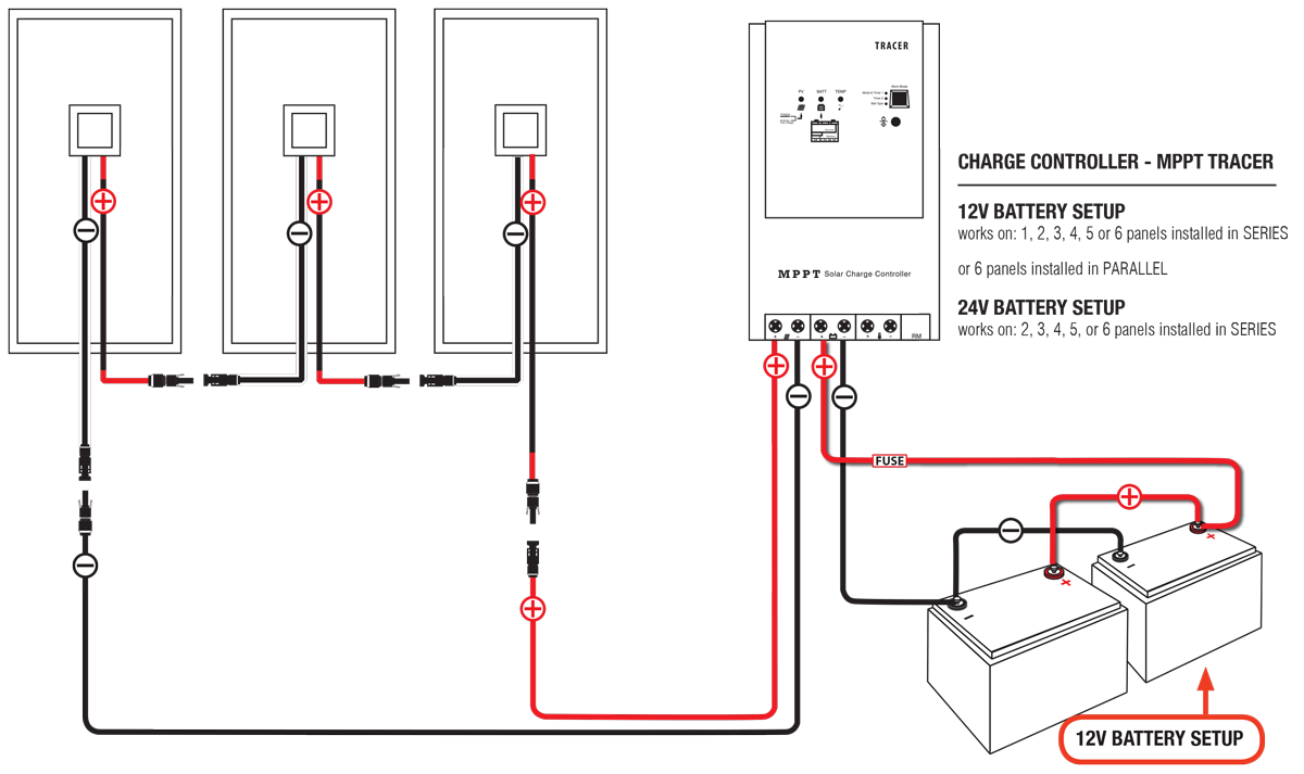 Solar Charge Controller, Solar Panel Regulator, Solar