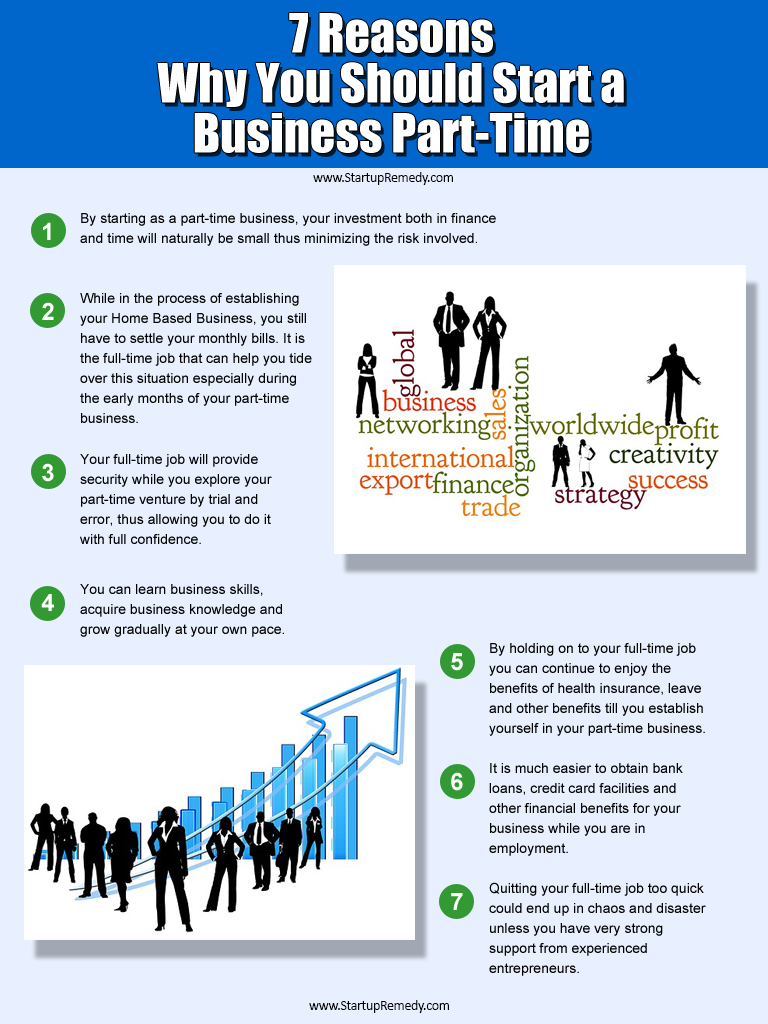 7 Reasons Why You Should Start A Business Part Time Starting A