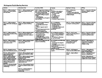 This Is One Page Reference To All The New Florida ELA Standards - Lesson plan template florida