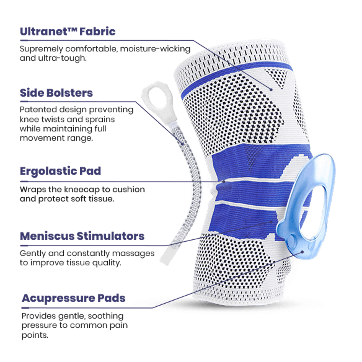 AmRelieve - Ultra Knee Elite™ in 2021   Knee compression sleeve, Compression sleeves, Knee sleeves