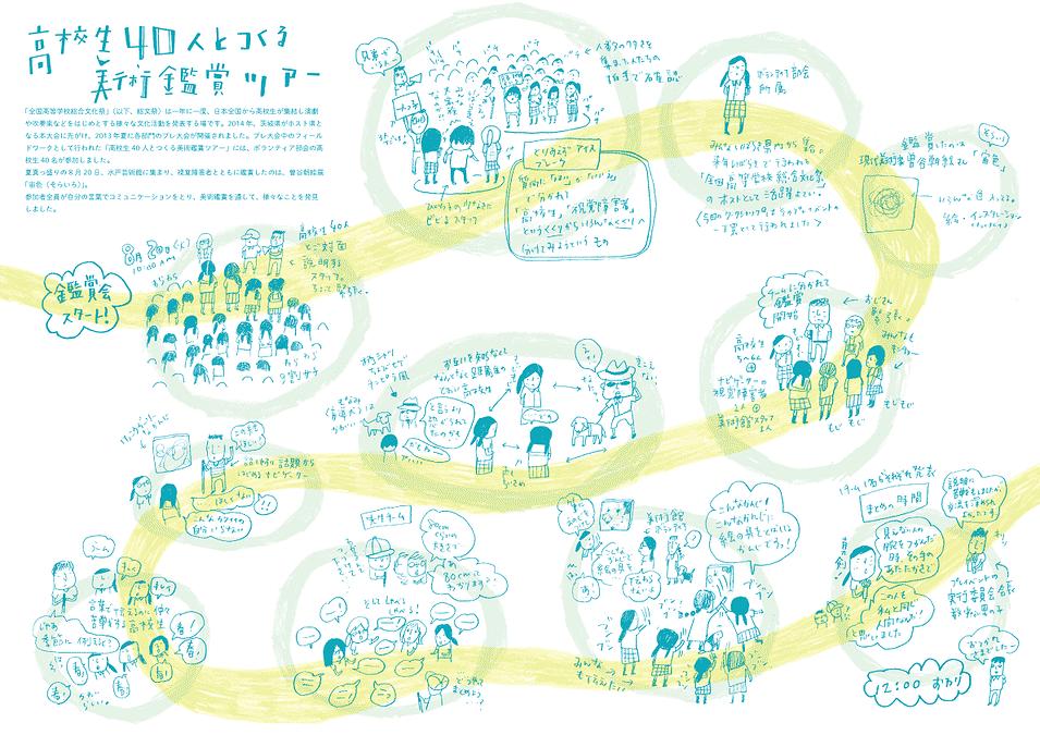 Haruka Shinji ILLUSTRATION | ILLUSTRATION PORTFOLIO
