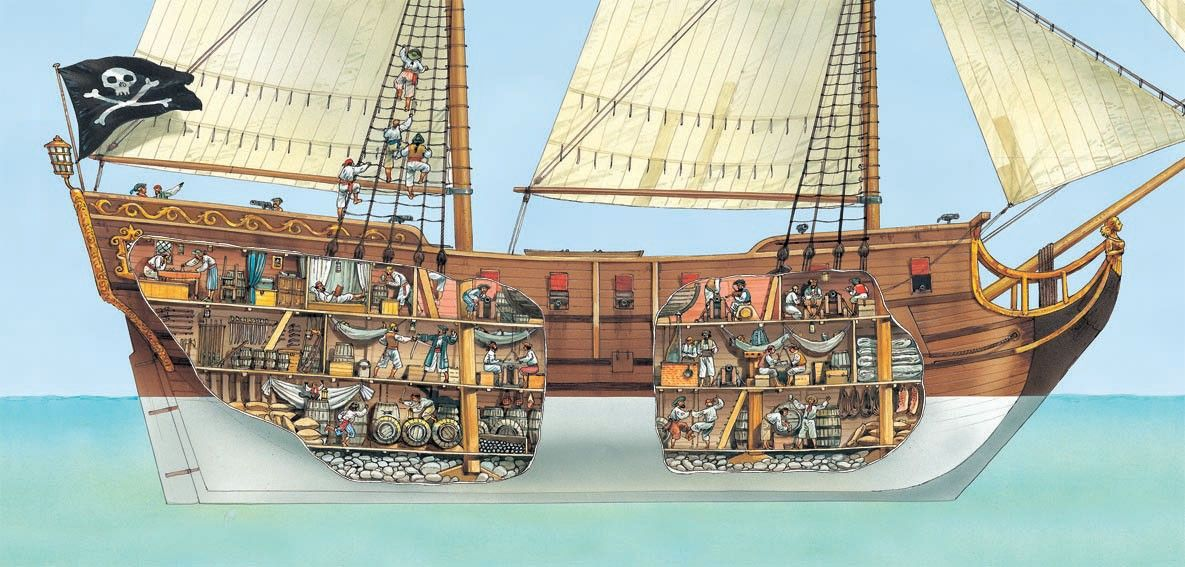 Pin by joseph cain on pirates old sailing ships pirate
