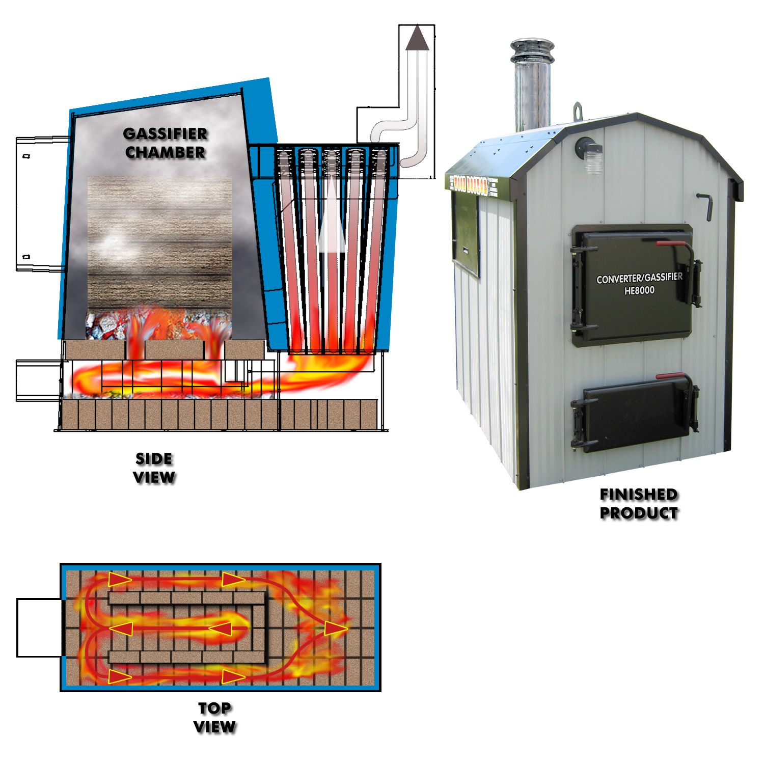 Homemade outdoor wood furnace plans wood boiler for Wood stove plans