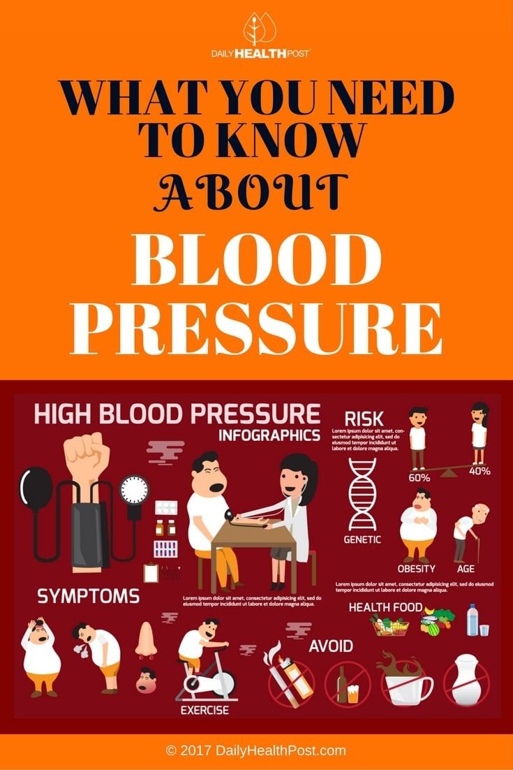 Check Out This Infographic For More Information On Blood Pressure