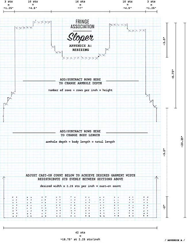 Resizing a pattern (written for Sloper but can apply to other knits
