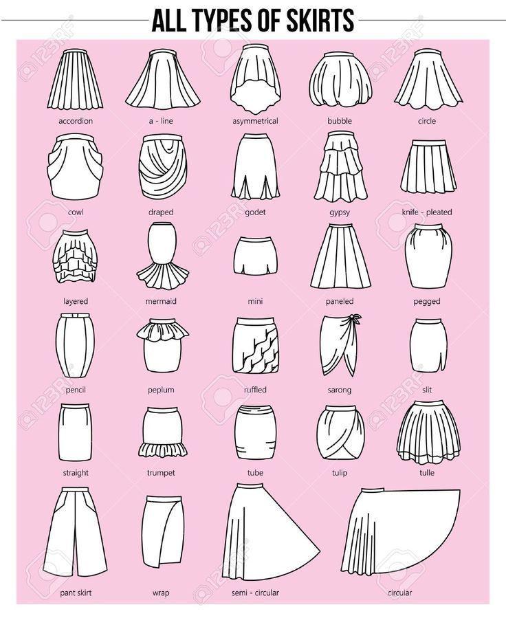 Satz verschiedene Arten von Röcken auf rosa Hintergrund. Einfache Wohnung .., #Arten #auf #Einfache #Hintergrund #Röcken #rosa #Satz #verschiedene #von #Wohnung