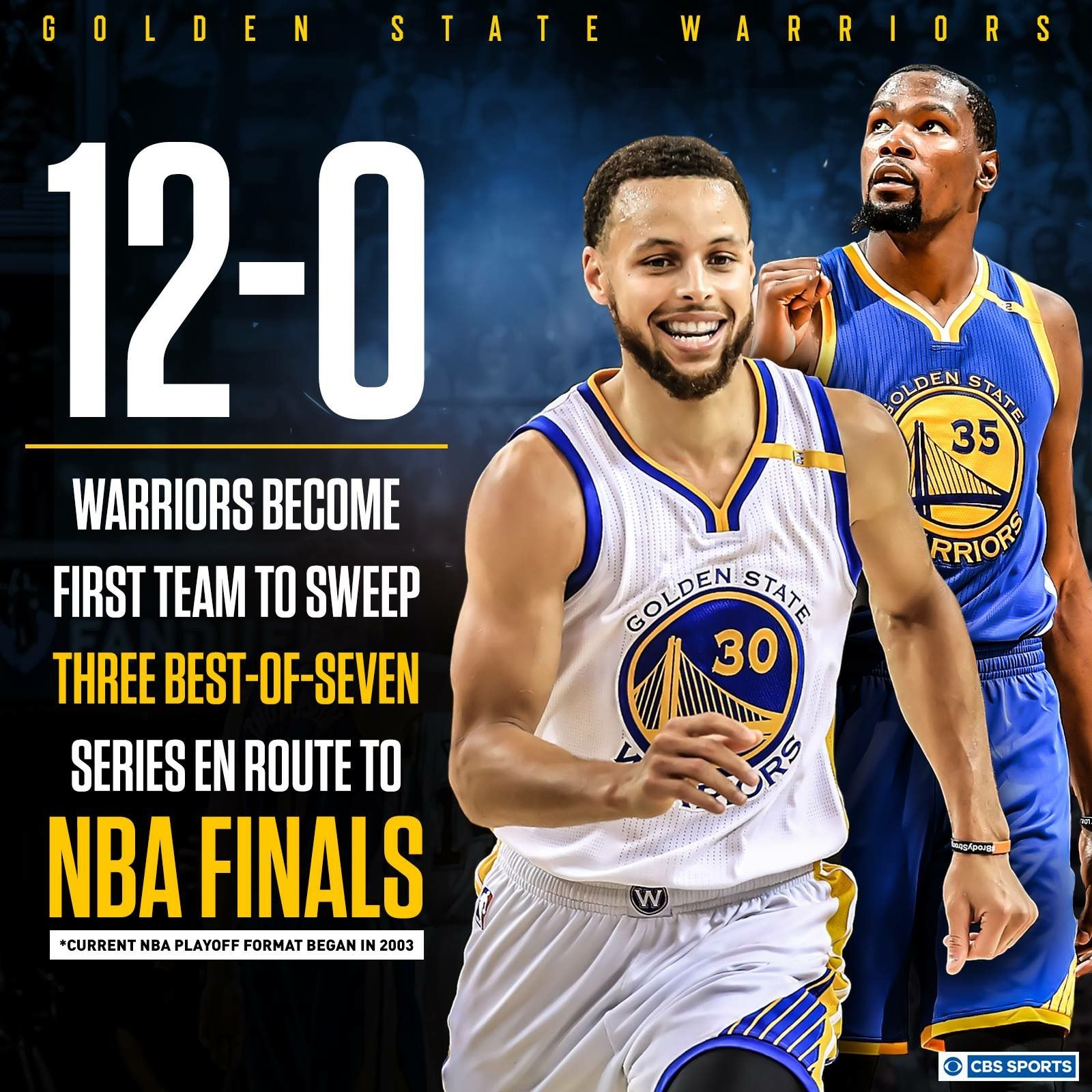 Pin by 239 on Basketball Cbs sports, One team, Nba playoffs