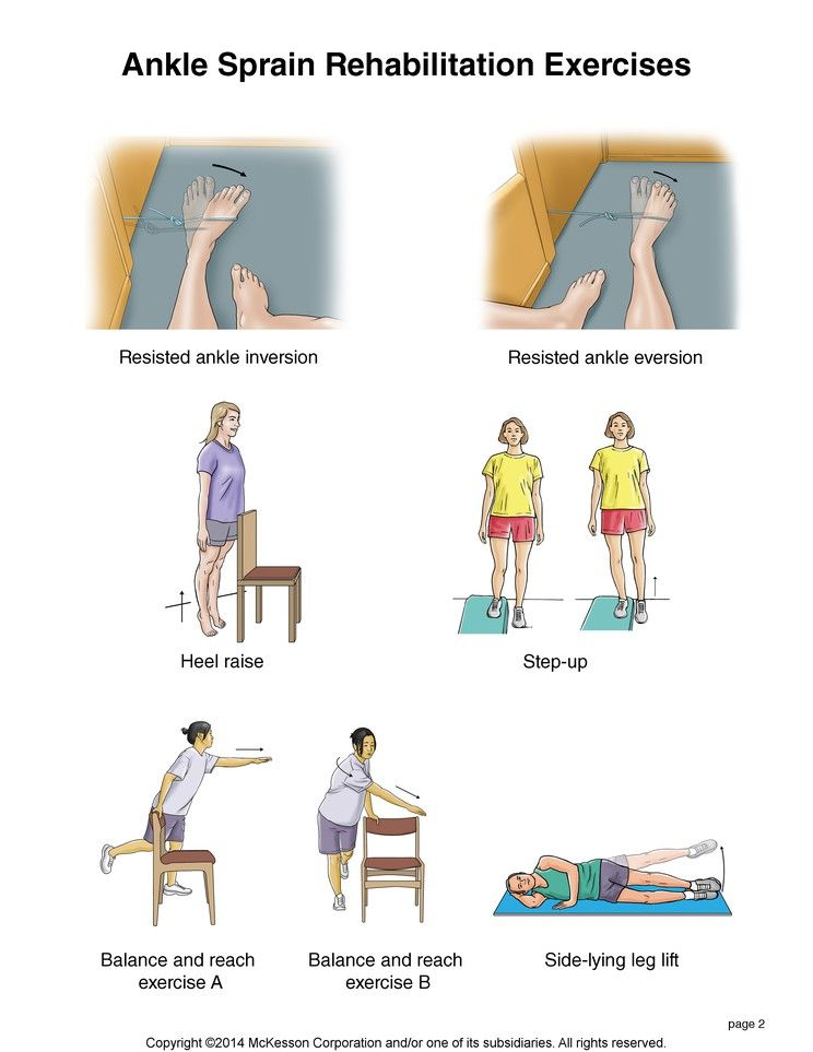 Summit Medical Group - Ankle Sprain Exercises | WORKOUT ...