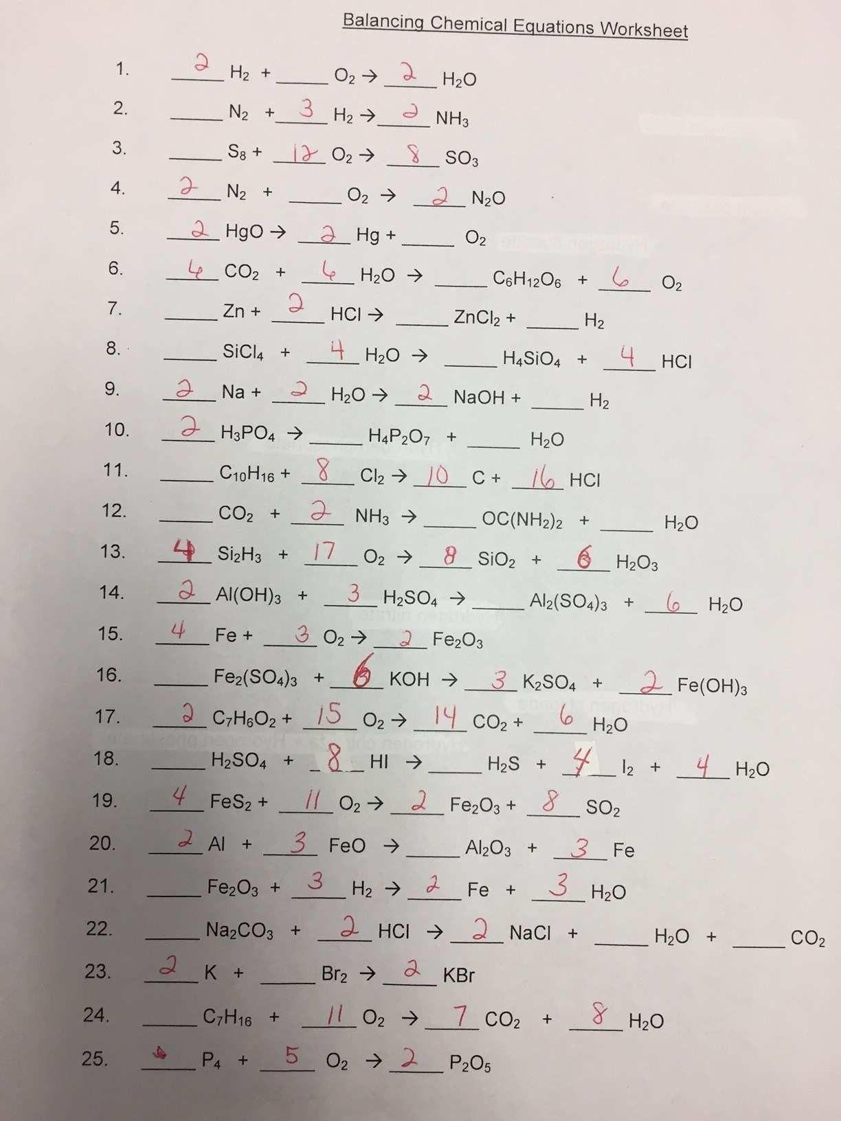 Inspirational Phet Balancing Chemical Equations Worksheet