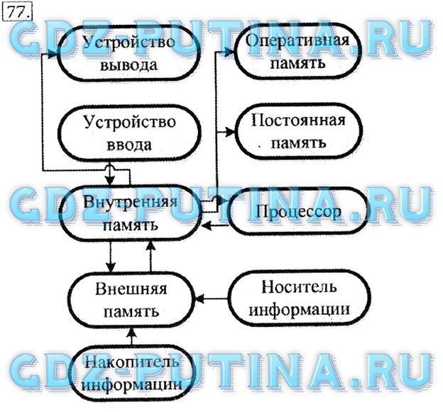 Готовые домашеии задания по математике класс контрольные работы  Готовые домашеии задания по математике 4 класс контрольные работы по мат