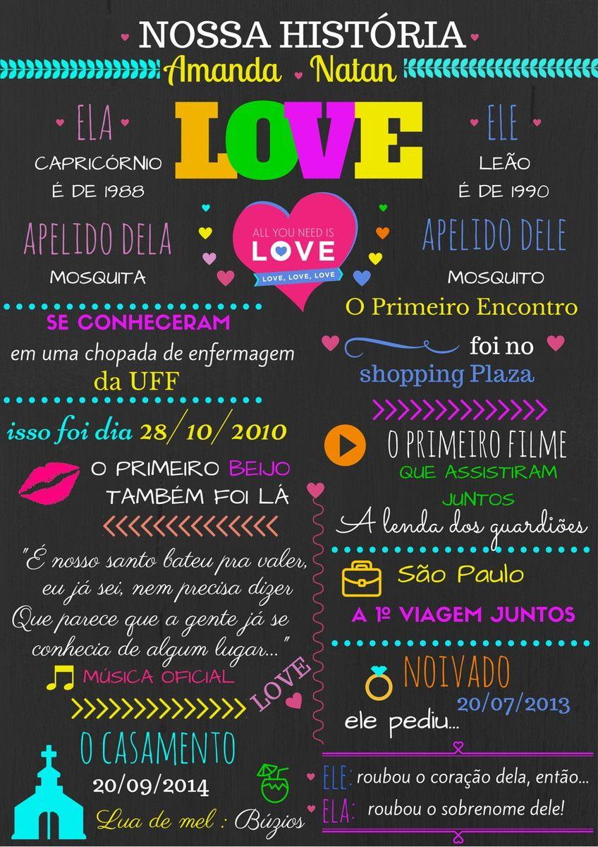 Chalkboard Nossa Historia A3 Surpresas Para Namorado Aniversario