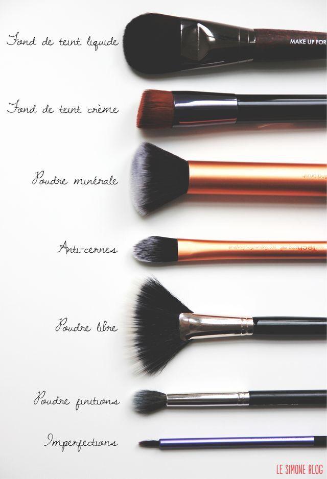 Les Différents Pinceaux à Utiliser Et Leur Utilité Pinceaux Maquillage Maquillage Guide Pinceau De Maquillage