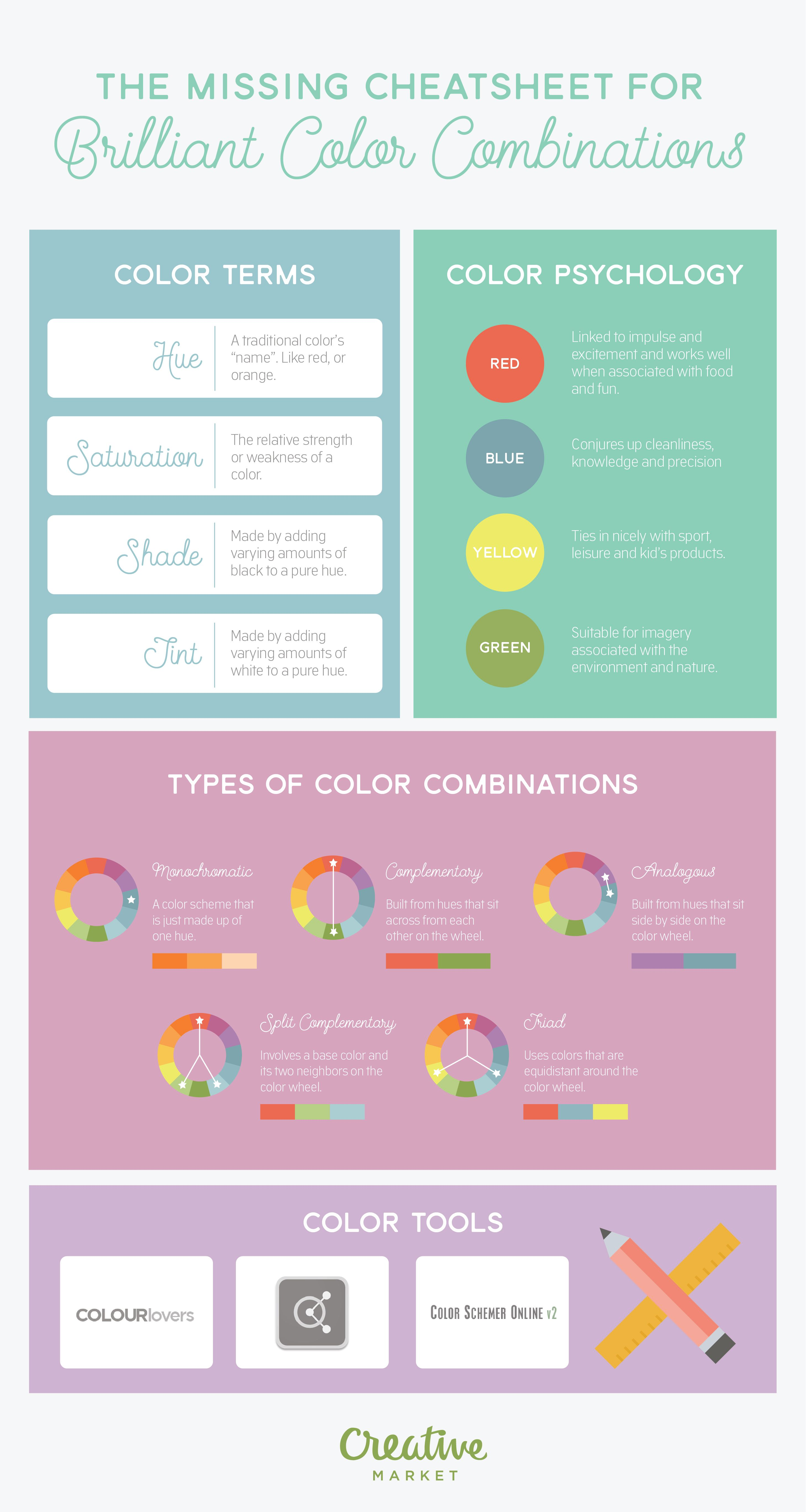 Colors web design psychology - On The Creative Market Blog The Missing Cheatsheet For Brilliant Color Combinations
