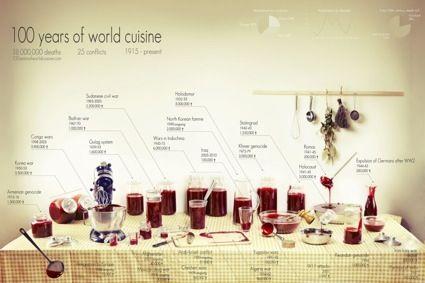 00-years-of-world-cuisine-.jpg