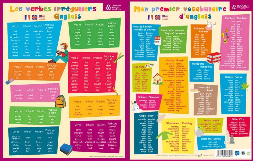 epingle sur fiches pedagogiques