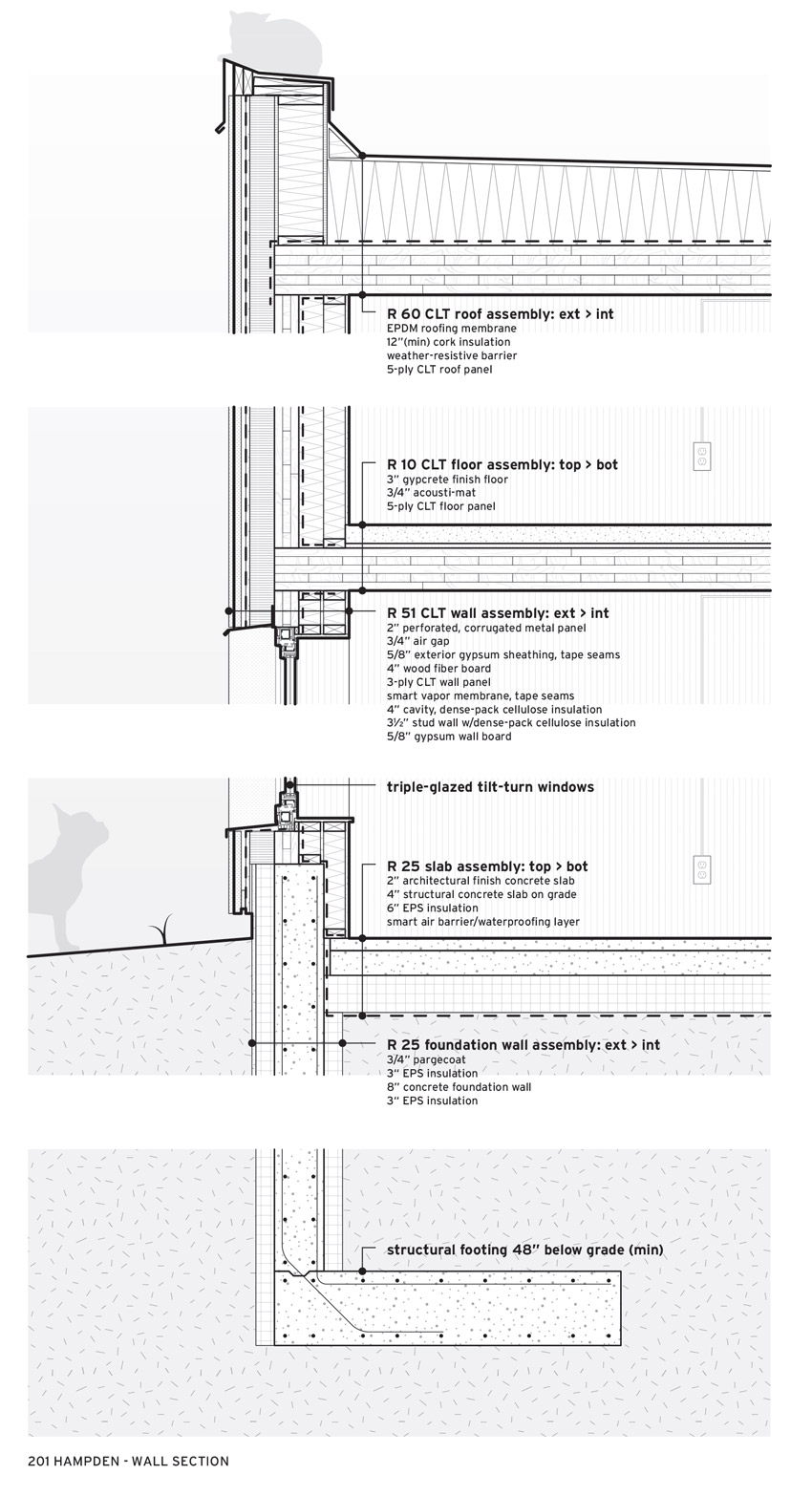 Ce Center Passive House Clt Cross Laminated Timber Construction With Passive House Insulation Strategy In 2020 Rainscreen Cladding Passive House Roof Detail