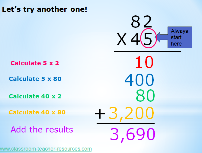 Partial Product Multiplication Worksheets and PowerPoint – Partial Product Worksheet
