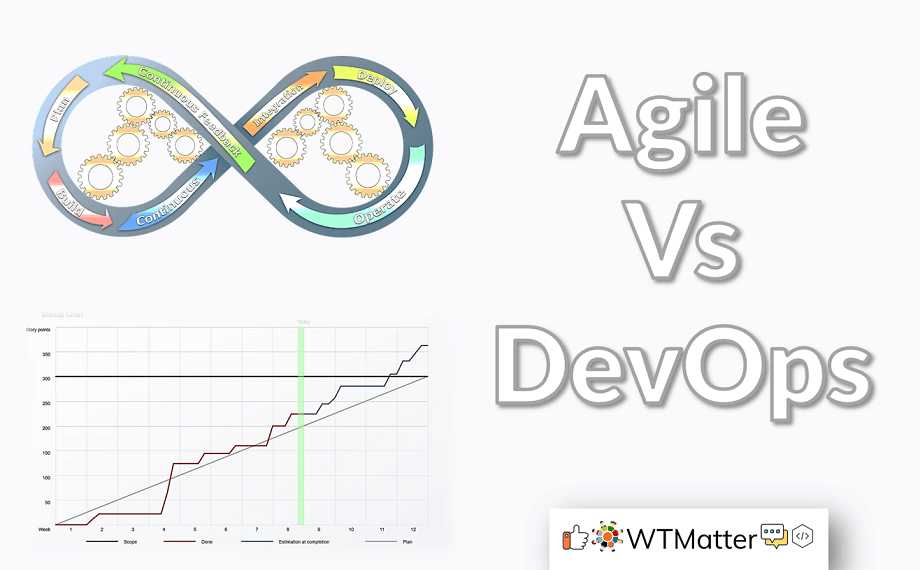 Agile Vs Devops Explanation Emergence And Difference Agile Agile Process Agile Development