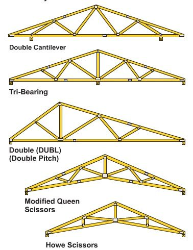 How To Build Wooden Roof Trusses Roof Trusses Woods And