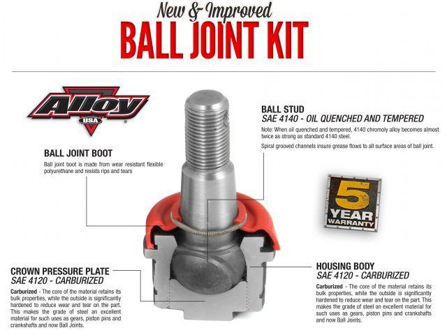 Alloy usa heavy duty ball joint kit jeep parts and accessories alloy usa heavy duty ball joint kit jeep parts and accessories quadratec fandeluxe Gallery